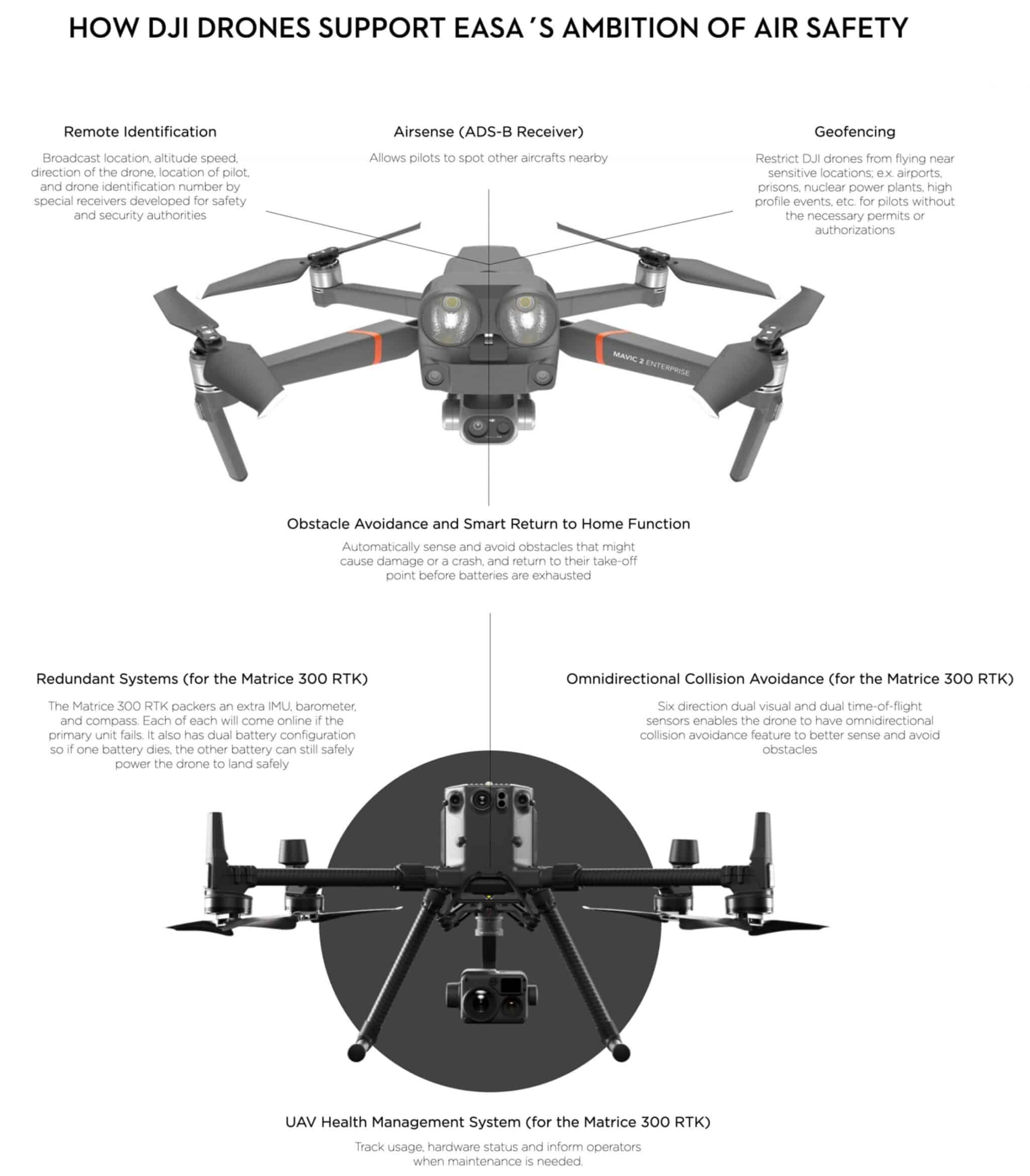 DJI investigates the option to assign Cx CE labels retroactively