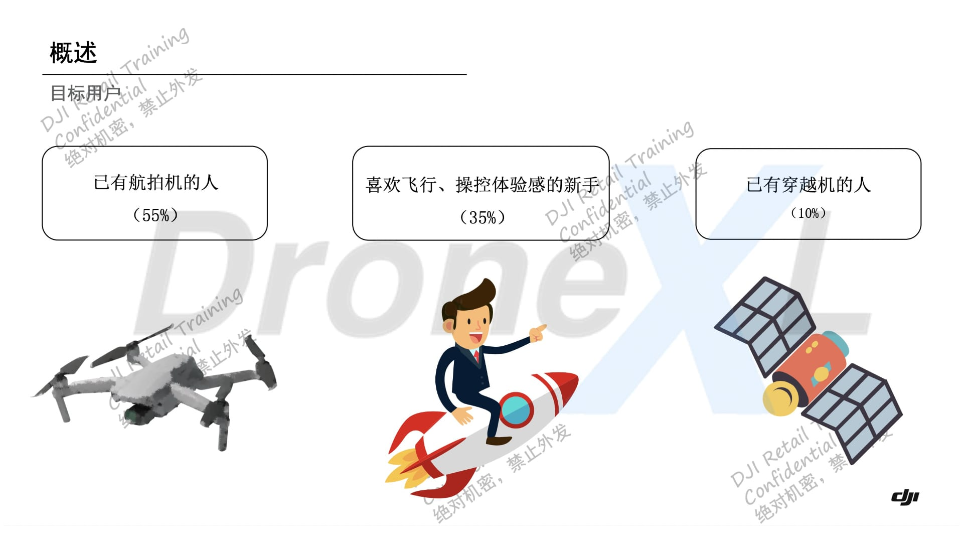 DJI FPV drone 60-page pdf file leaked online