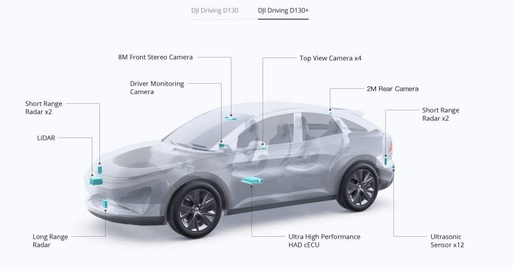 DJI officially launches DJI Automotive for 'Safe and Effortless Travel for Everyone'