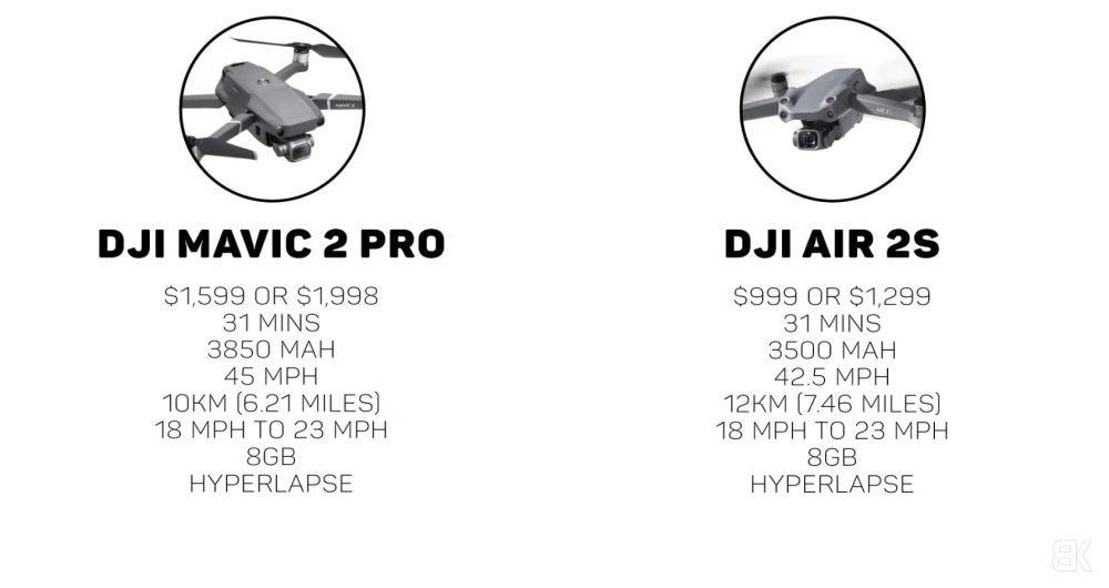 DJI Air 2S versus DJI Mavic 2 Pro comparison