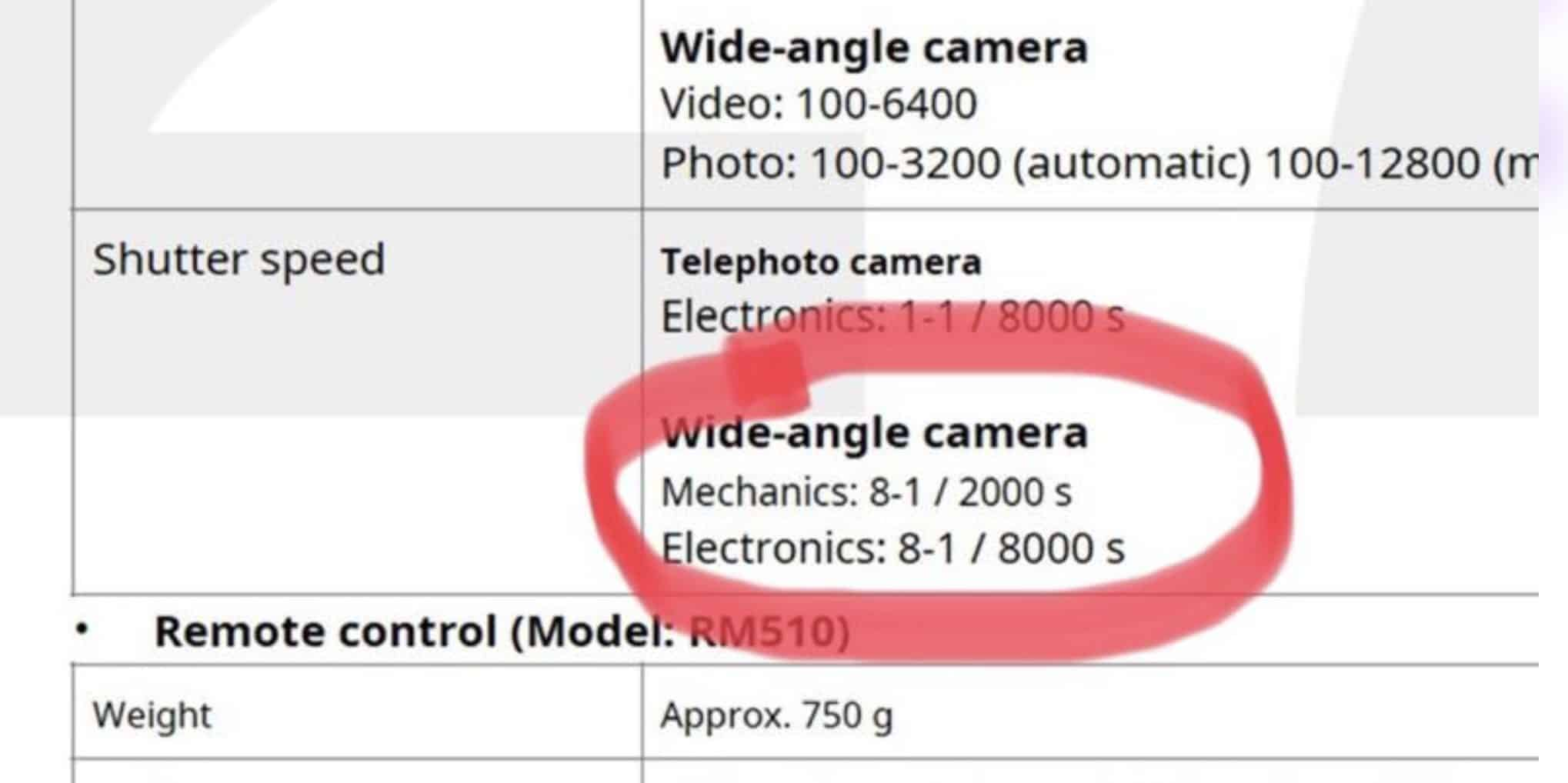 Leaked specs Mavic 3 indicate electronic and mechanical shutter