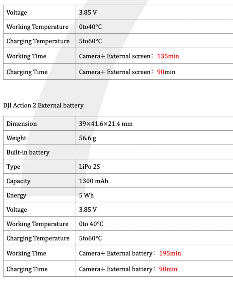 DJI Osmo Action 2 (OA2) specs, graphics. GoPro Hero 10 competitor?
